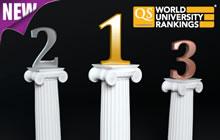 2018QS世界大学排名完整版
